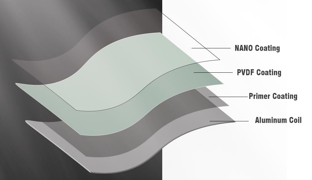 Construction Material Exterior Wall ACP Aluminum Composite